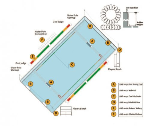 Water Polo Field Lane Lines Antiwave Pool Products